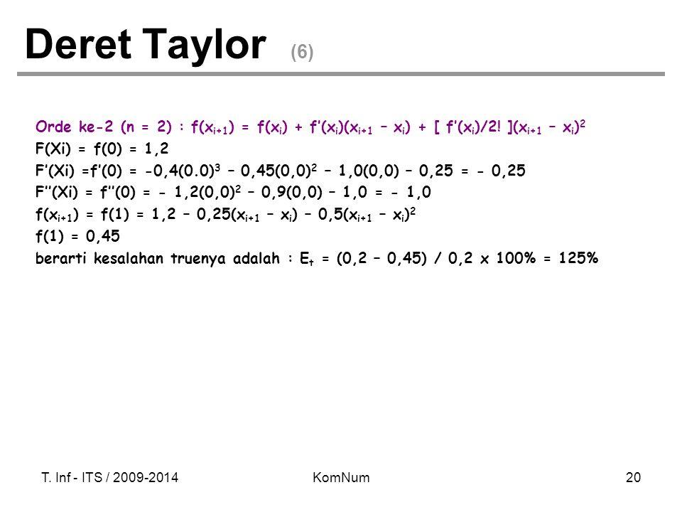 Deret Taylor (6) Orde ke-2 (n = 2) : f(xi+1) = f(xi) + f'(xi)(xi+1 – xi) + [ f'(xi)/2! ](xi+1 – xi)2.
